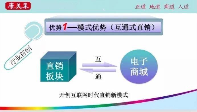 康美来(图2)